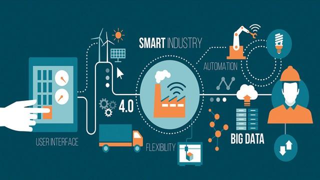 Tác động của công nghiệp 4.0 đến đời sống